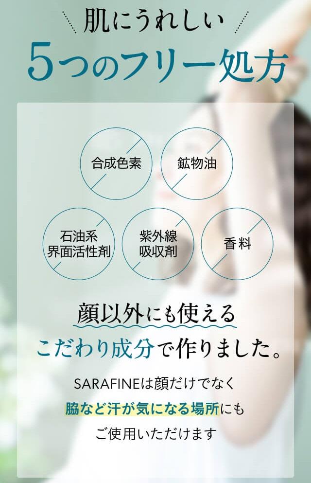 【サラフィネ】の解約方法を紹介!定期コースでも安心できる返金保証などについて